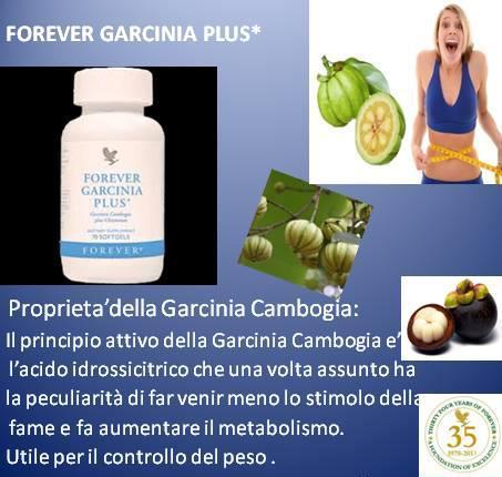 Forever Garcinia Plus Art.  71 € 35,17  e Forever Lean Art. 289 € 34,15