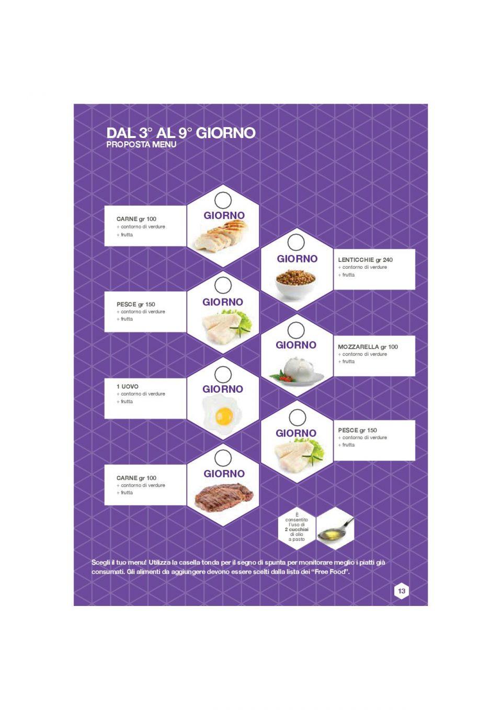 dieta c9)