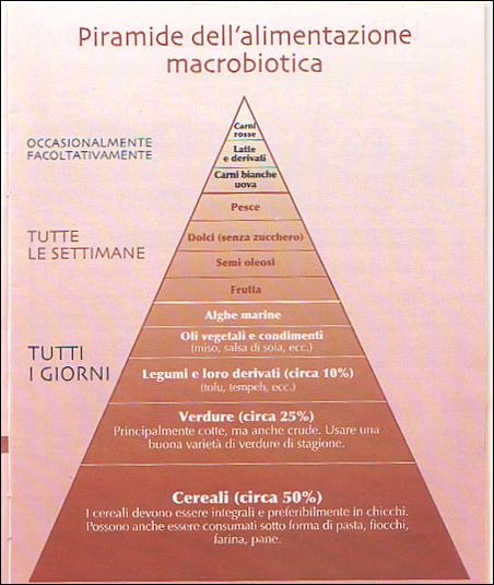 dieta macrobiotica cibi yin e yang